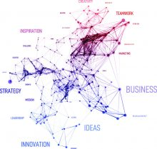 picture of a graph view of factors effecting business performance