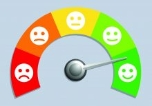 picture of a customer satisfaction meter