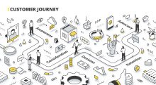map of the typical customer journey