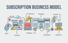 subscription business model depicted with flow chart symbols